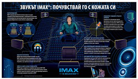 влез в реалността кино арена